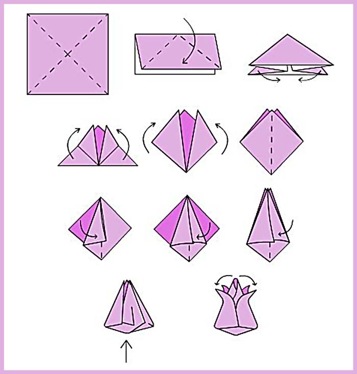 Схема оригами-тюльпан.